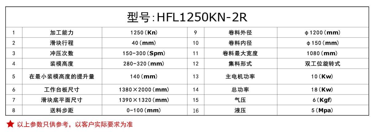 1250高速翅片生產線表格 (1).jpg